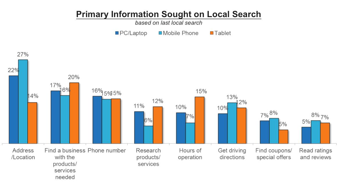 Agencias de Marketing Digital en Cali
