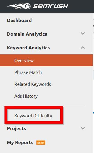 dificultad de palabras clave