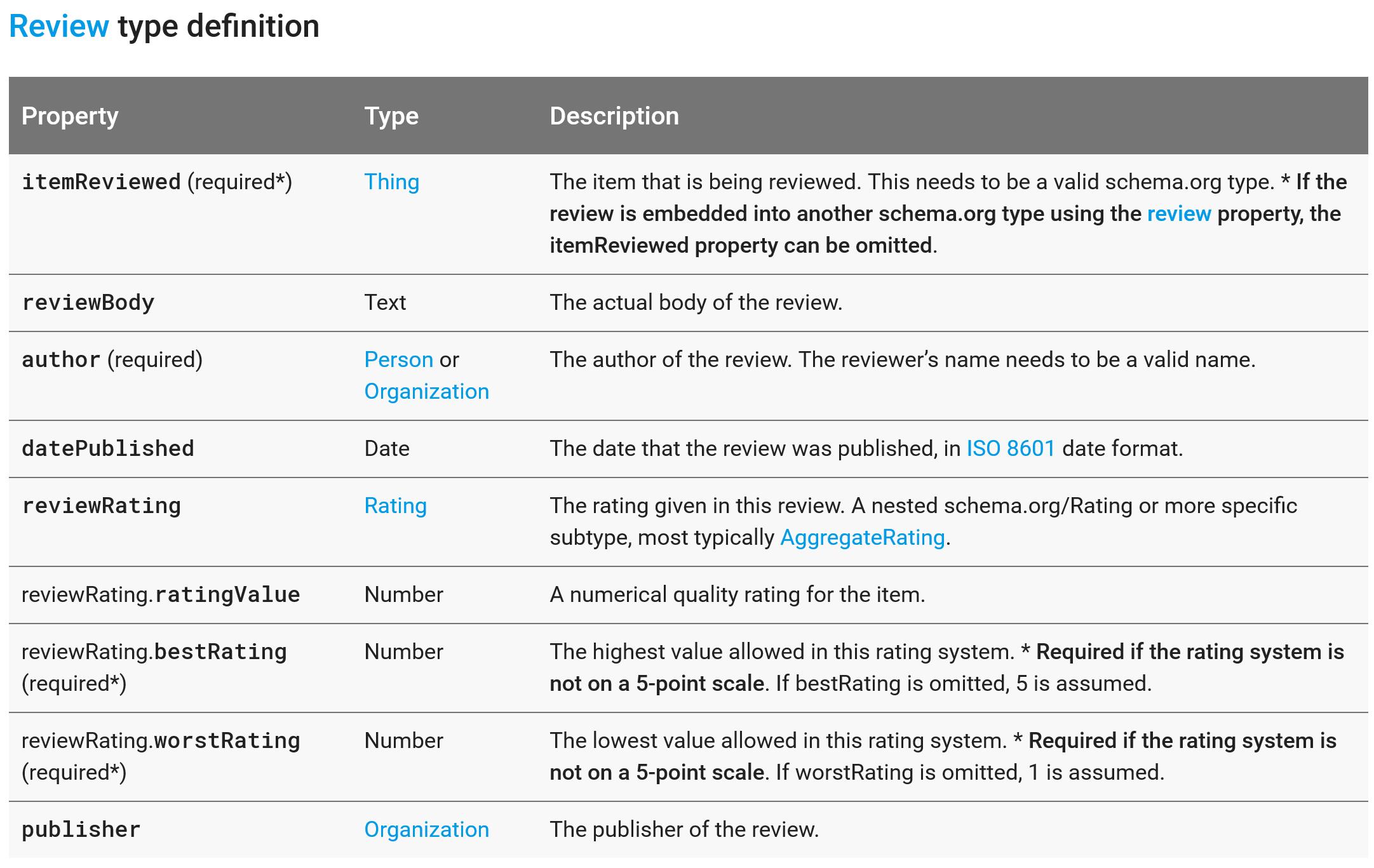 ejemplo de revisión de esquema